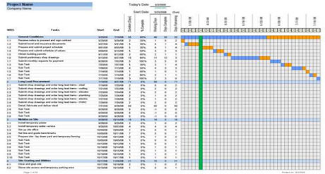 Download Commercial Construction Timeline Template in Excel for FREE
