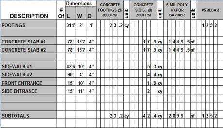 Download Concrete Construction TakeOff Sheets for FREE