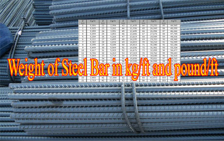 Calculating the Weight of Steel Bar in Kg/feet and Pound/feet